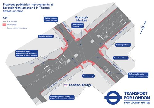 Borough High Street & St Thomas Street junction: new TfL plans