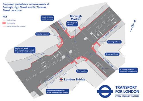 Borough High Street & St Thomas Street junction: new TfL