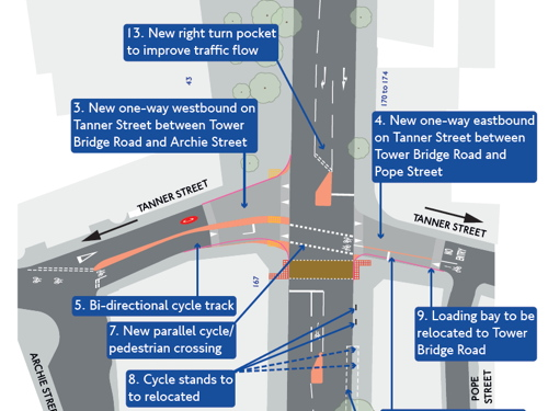 TfL proposes Tower Bridge Road bus lane as part of cycle project